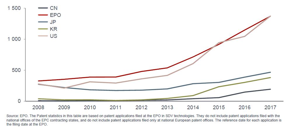 Origin of European patent applications