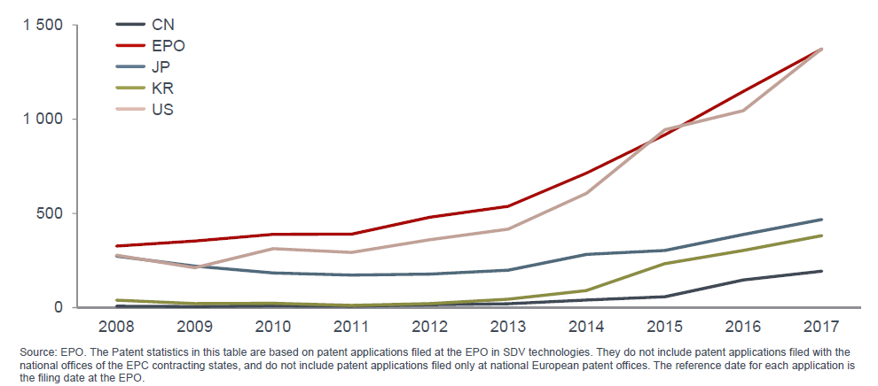Origin of European patent applications